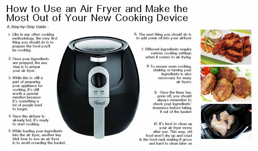 Use An Air Fryer