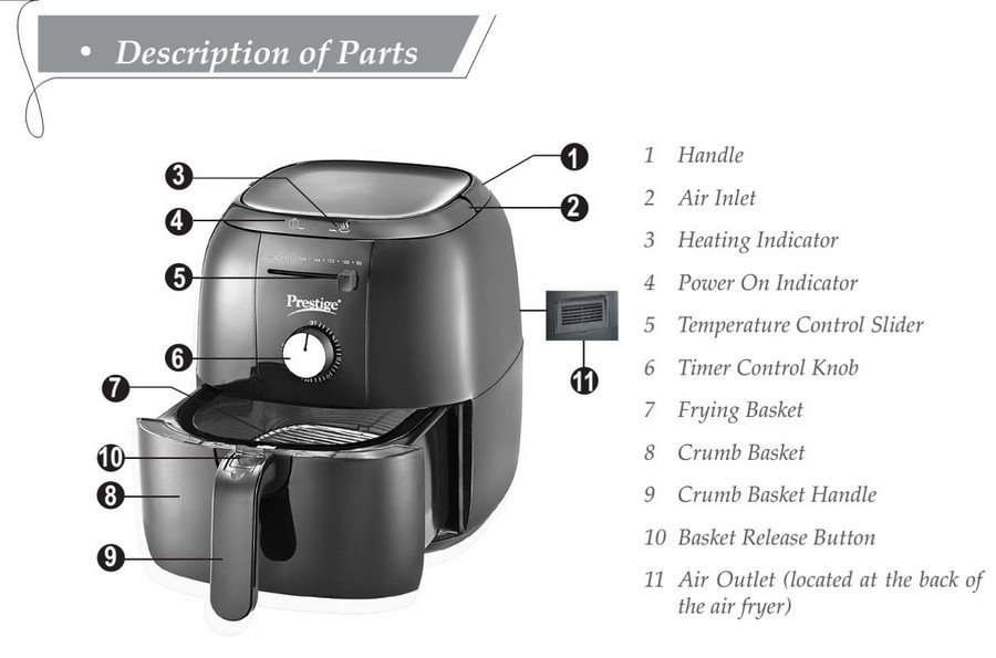Air Fryer Parts