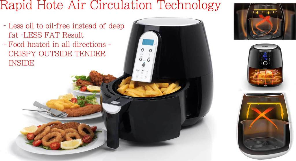 Rapid Hote Air Circulation Technology